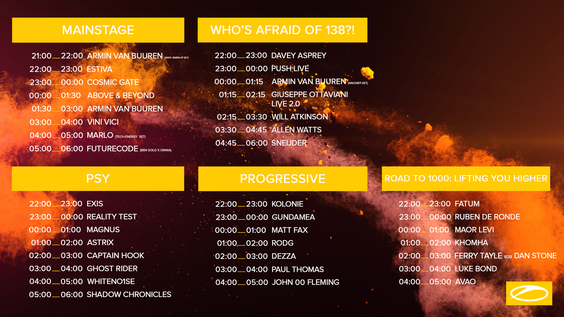 All you need to know - ASOT900 Utrecht - 23 February 2019